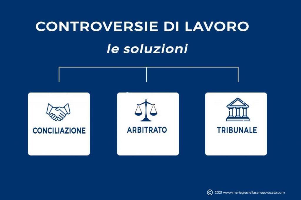 Controversie di lavoro: quali possibilità offre la legge